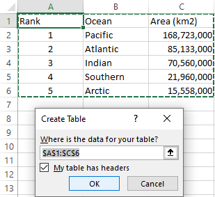 Converting a range to a table in Excel