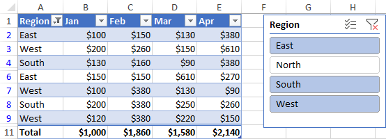 Add a slicer to visually filter your table's data.
