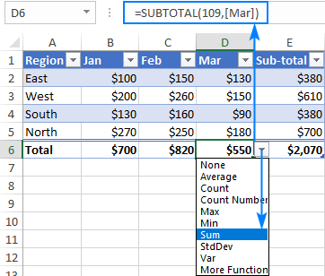 Choose a function to calculate a table column.