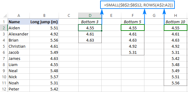 Excel formula to get bottom values in a column
