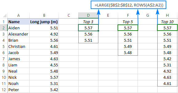 Excel formula to find top values in a list