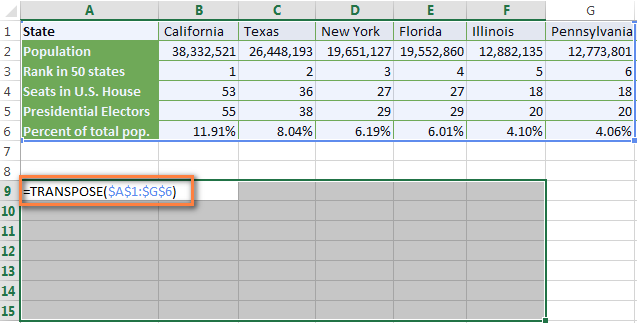 Use the TRANSPOSE formula to convert rows to columns.