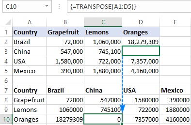 The TRANSPOSE function outputs zeros for empty cells