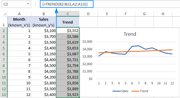 Excel TREND formula for time series trend analysis