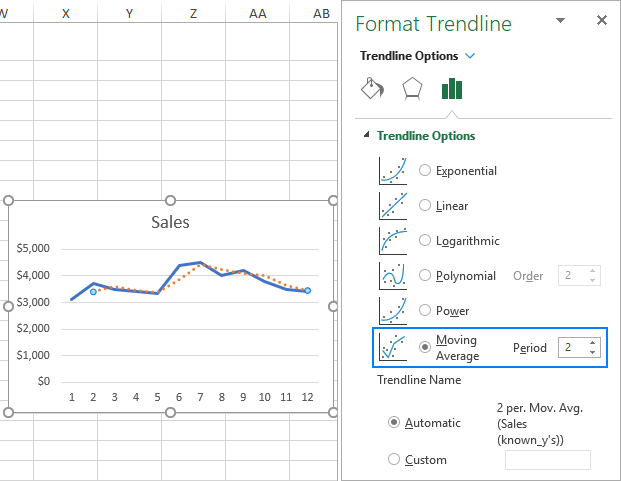 Moving average trendline