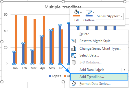 Add a trendline for the first data series.