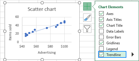 Add the default linear trendline to Excel chart.