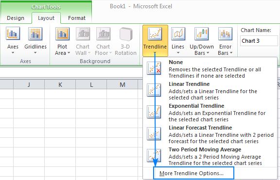 Insert a trendline in Excel 2010.