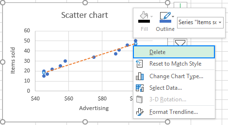 Deleting a trendline from a chart
