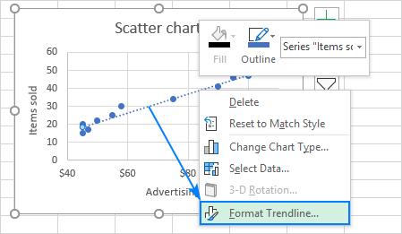 Format trendline in Excel.