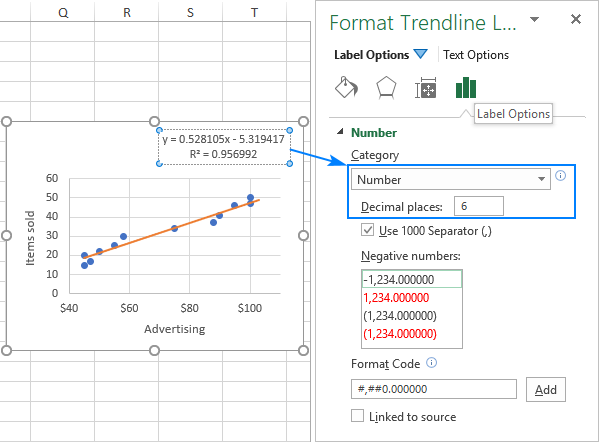 Show more digits in the trendline equation.