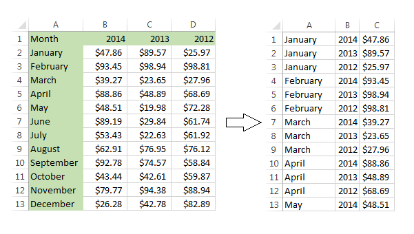 Unpivot Table for Excel will normalize your data table