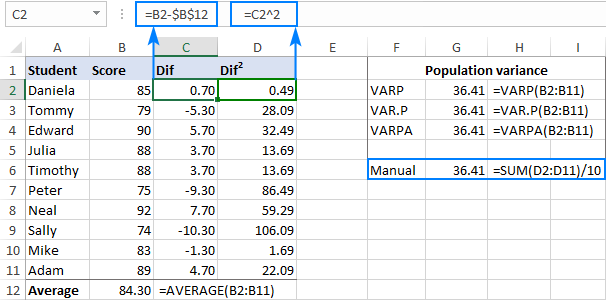 How to calculate variance in Excel – sample & population