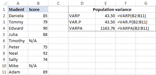 VARP and VARPA functions in Excel
