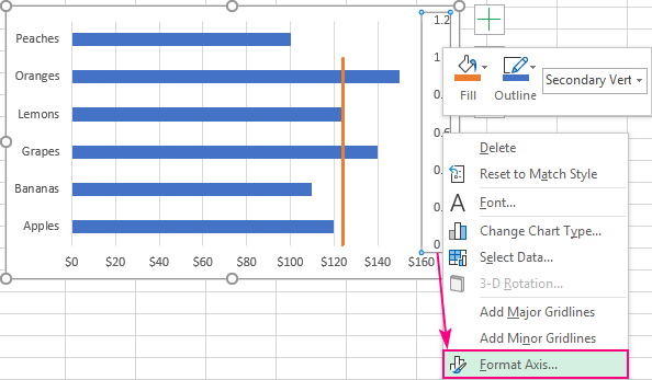 Right-click the secondary vertical axis and choose Format Axis.