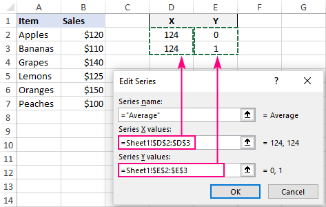 Select cells with X and Y values for the vertical line.