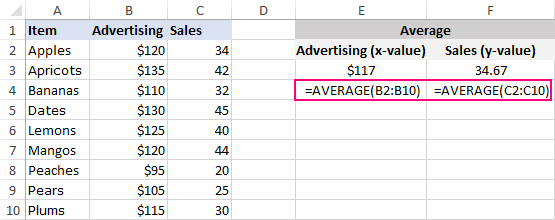 Add Vertical Line To Excel Chart Scatter Plot Bar And Line