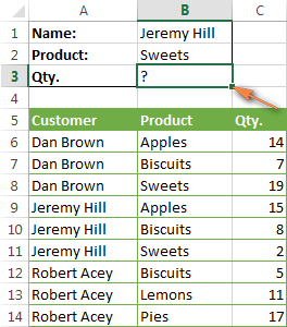 VLOOKUP formula examples: nested vlookup with multiple