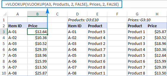 Multiple (nested) Vlookup in Excel