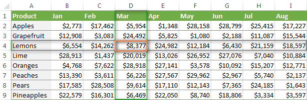 Doing a two-way lookup in Excel