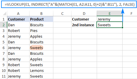 Vlookup 2nd occurrence