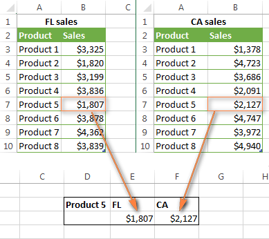 Need to dynamically pull data from different sheets