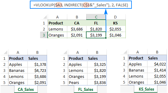 VLOOKUP and INDIRECT to dynamically pull data from multiple sheets
