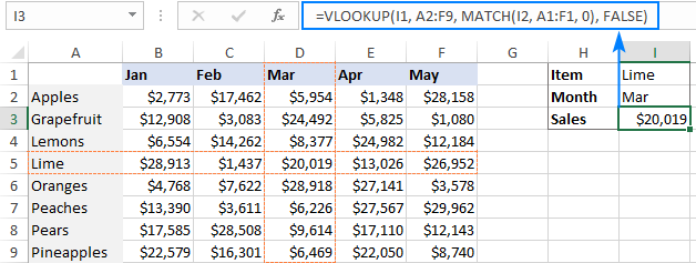Vlookup in rows and columns