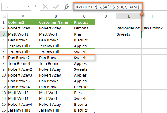 The VLOOKUP formula to find the corresponding order