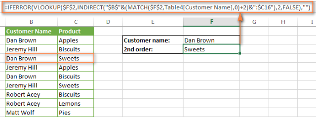 The VLOOKUP formula to find the second matching value without a helper column