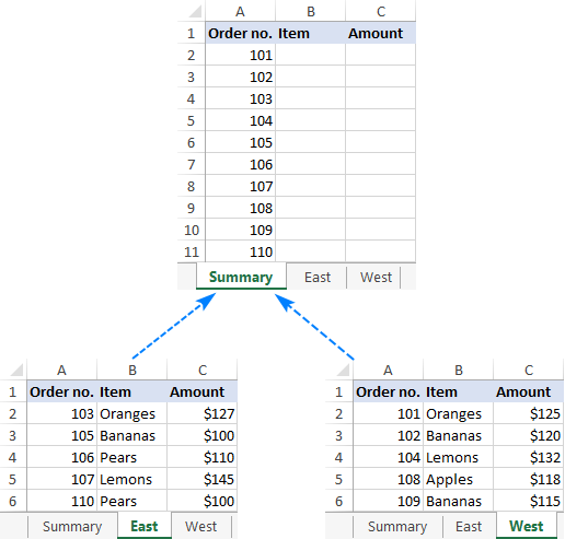 Sample data to Vlookup across multiple sheets