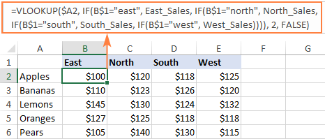 Dynamic VLOOKUP with nested IFs
