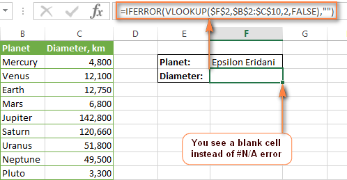 The IFERROR / VLOOKUP formula returns a blank cell instead of the error message.