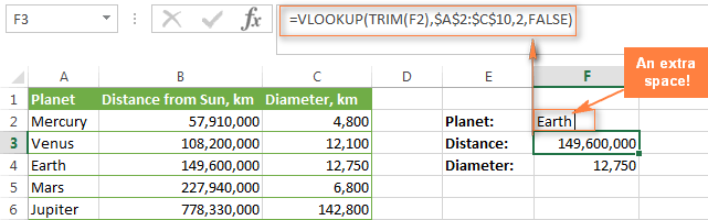 If extra spaces occur in the main table, wrapping the lookup value with the TRIM function.