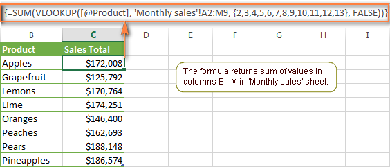 The SUM and VLOOKUP formula returns the sum of values in columns B - M in 'Monthly sales' sheet.