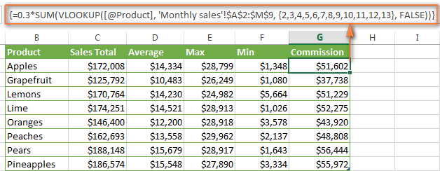 Use VLOOKUP with other Excel functions to sum all matching values in an array and find the average, min or max value.