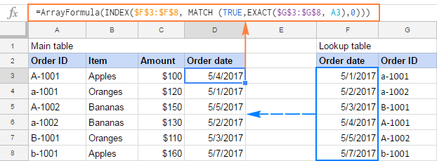 Case-sensitive Vlookup in Google Sheets