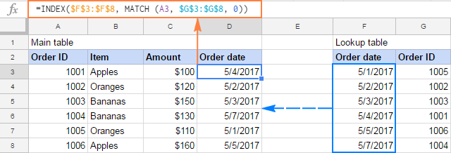 Google Sheets Index Match formula for left Vlookup