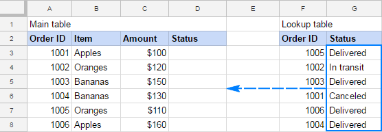 VLOOKUP in Google Sheets with formula examples