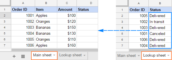Source data to merge sheets based on the key column