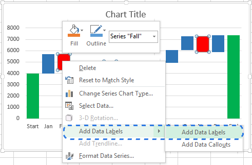 Select the series, right-click and choose the Add Data Labels option to mark columns with the values