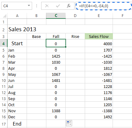 Type in the formula in the first cell of the Fall column and copy it down with the fill handle