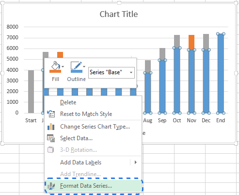 How to create waterfall chart in excel 2016 2013 2010 right click on the base series and choose the format data series option from the ccuart