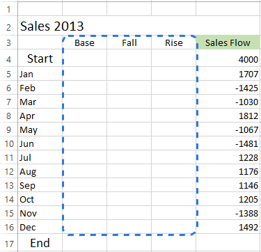 Insert three additional columns to modify the data table