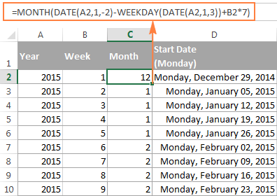 A formula to get a month corresponding to the week number