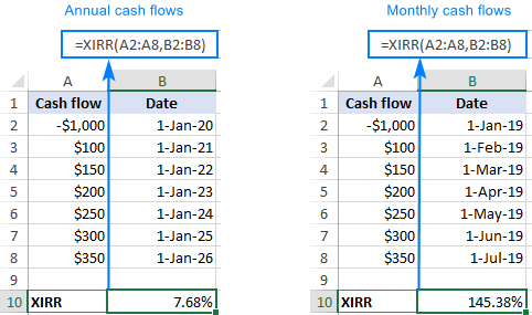 Calculating XIRR for monthly cash flows
