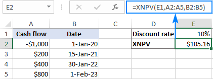 XNPV formula in Excel