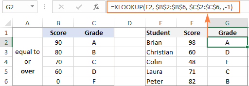 Approximate match XLOOKUP to return the next smaller value
