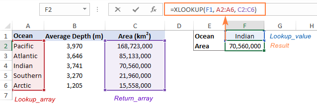 XLOOKUP formula in Excel