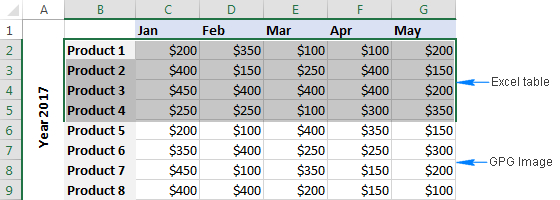 An Excel table saved as an image